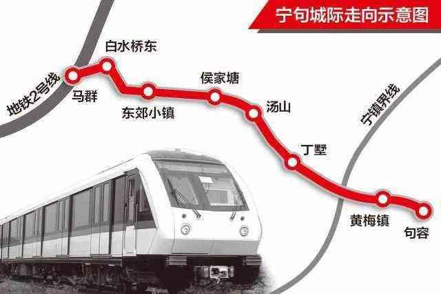 【交通】宁句城际开工在即 将采用快慢车结合的运营模式