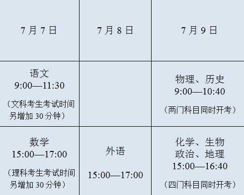 江苏省2020年普通高考时间安排表出炉!